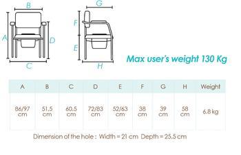 Křeslo toaletní nastavitelné OPEN modré  - 3